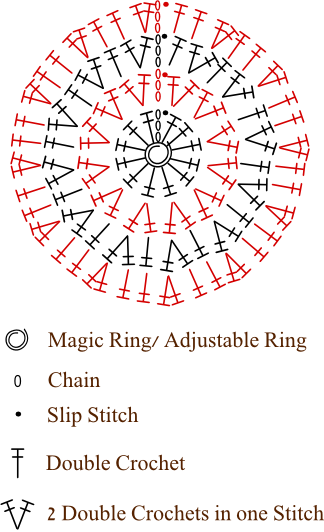 Crocheting In A Circle Pattern : Gallery Crochet Circle Pattern